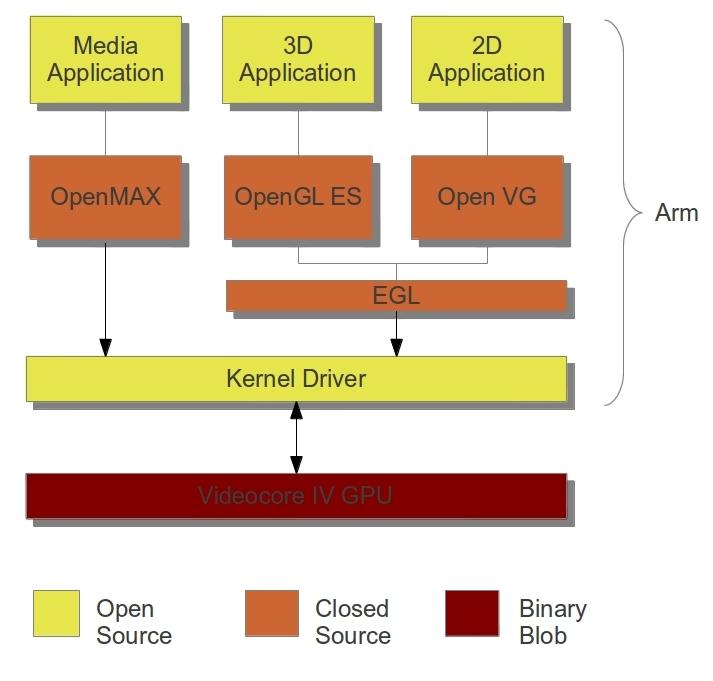 file source async output codec
