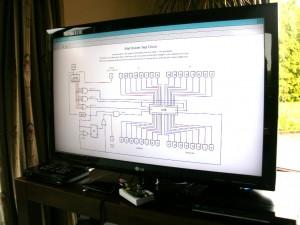 smartsim tv