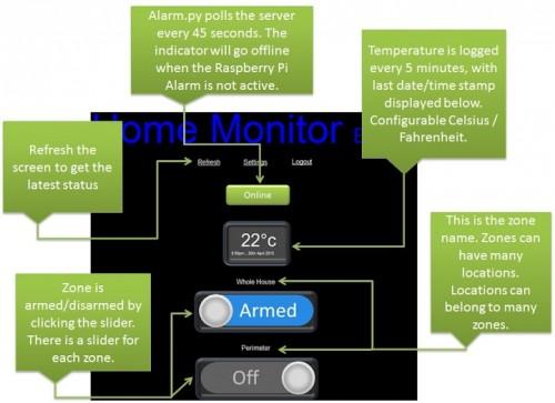 PrivateEyePi - a DIY home alarm system