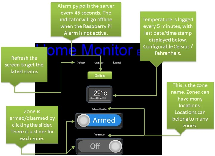 alarmpi privateeyepi a diy home alarm system raspberry pi Home Alarm System Wiring Diagram at aneh.co