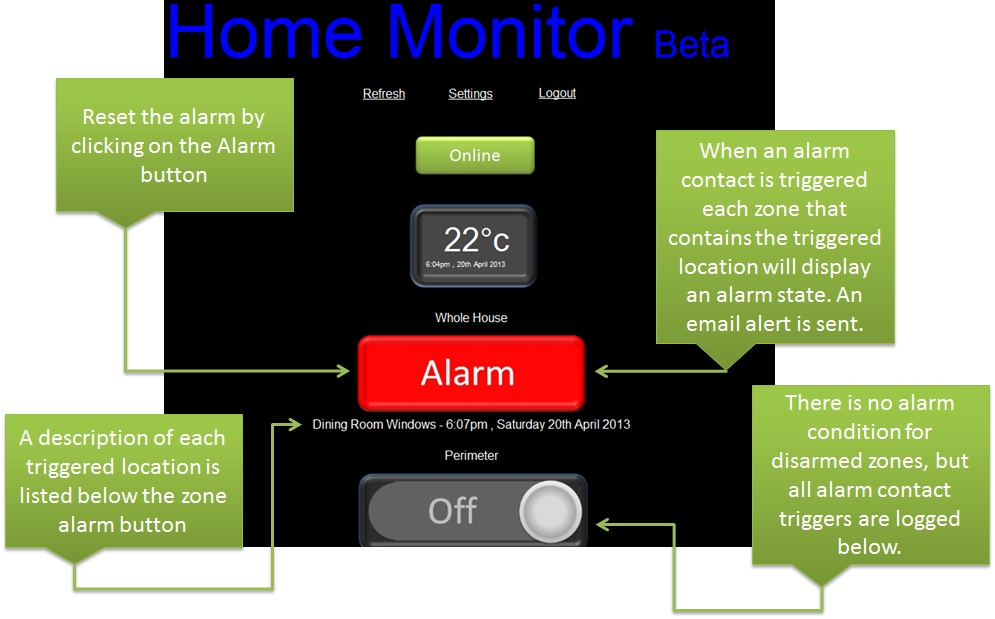 alarmpy2 privateeyepi a diy home alarm system raspberry pi Home Alarm System Wiring Diagram at aneh.co