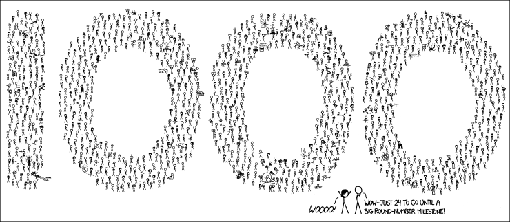 Our 1000th blog post!
