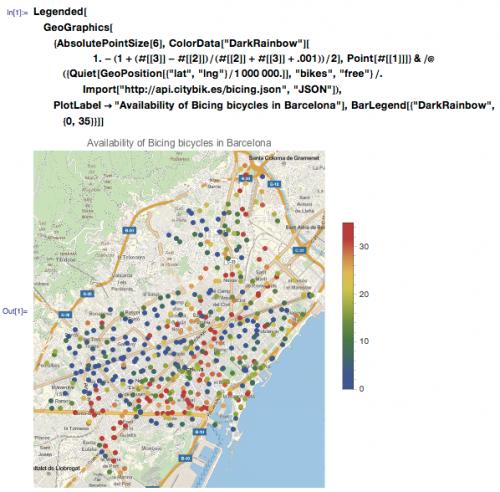 CityBikesAPI-with-GeoGraphics
