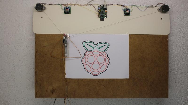 Hanging wall plotter - Raspberry Pi