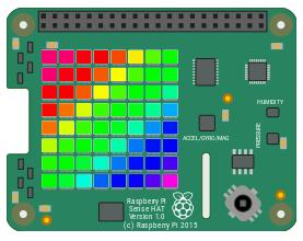 Desktop Sense HAT emulator