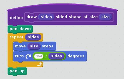 Custom shape-drawing block with Scratch 2.0