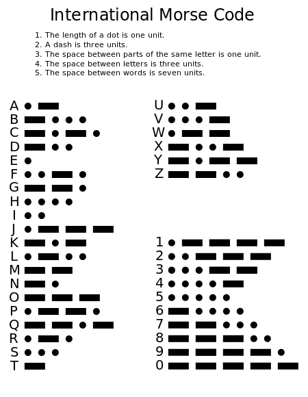 Netflix Morse Code