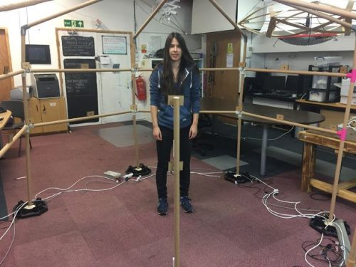Raspberry Pi 3D Body Scanner