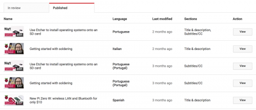 YouTube translations Raspberry Pi