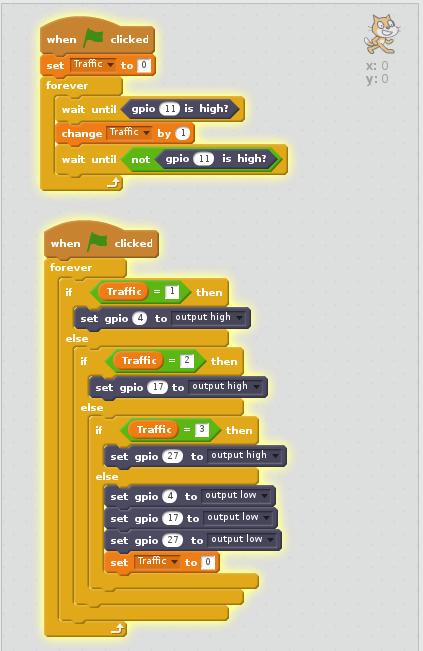 A screenshot of a Scratch 2 program - GPIO expander