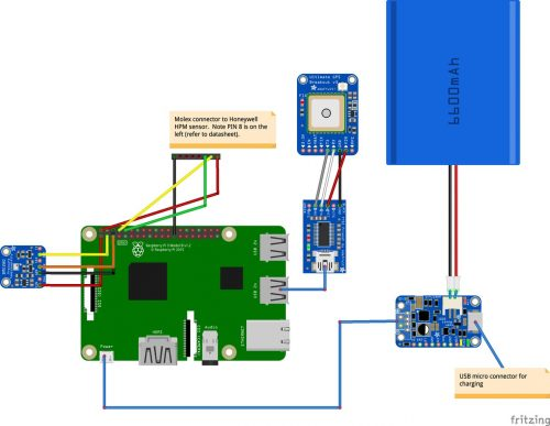 The schematic of the air quality monitor tech inside the taxi sign