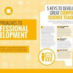 Hello World 4 Professional Development Raspberry Pi CAS