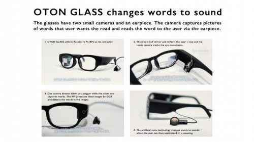 A collage of images and text explaining how OTON GLASS works — OTON GLASS RASPBERRY PI GLASSES FOR DYSLEXIC USERS