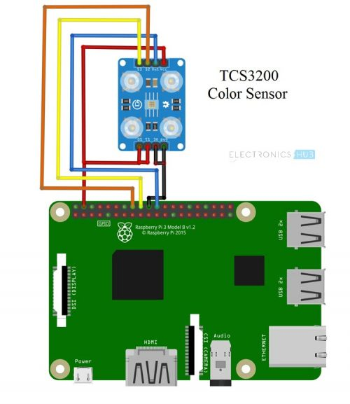 Colour sensing with the TCS3200 Color Sensor and a Raspberry Pi