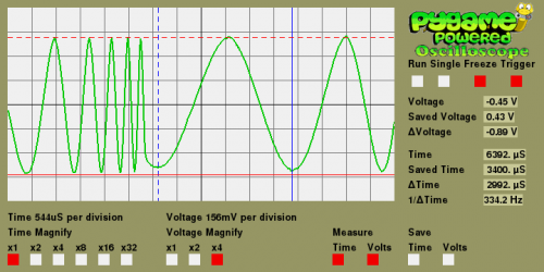 Build an oscilloscope using Raspberry Pi and Arduino