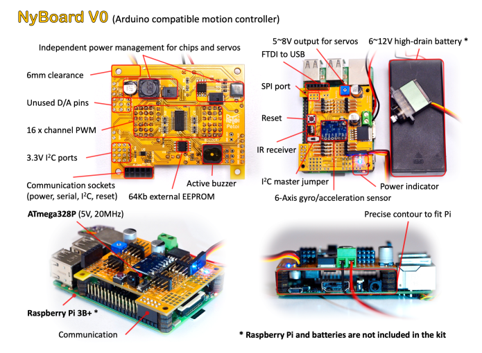 Fabulous Build Your Own Robotic Cat Petoi Returns Raspberry Pi Wiring Cloud Hisonuggs Outletorg