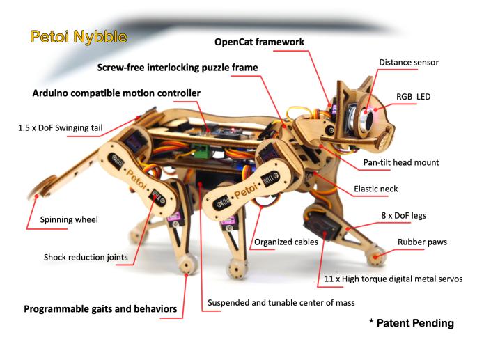 Pleasant Build Your Own Robotic Cat Petoi Returns Raspberry Pi Wiring Cloud Hisonuggs Outletorg
