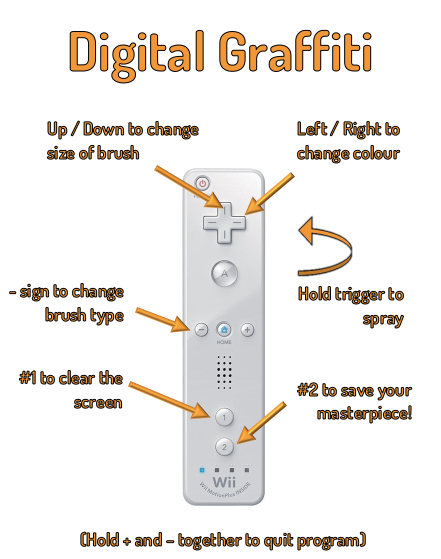 Raspberry Pi-powered Nintento Wiimote digital art