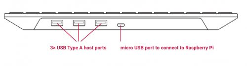 Diagram sideview of official Raspberry Pi keyboard and hub
