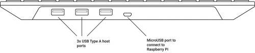 Raspberry Pi Keyboard Hub