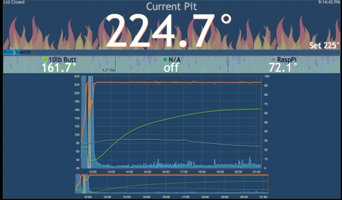 Heatermeter graph output