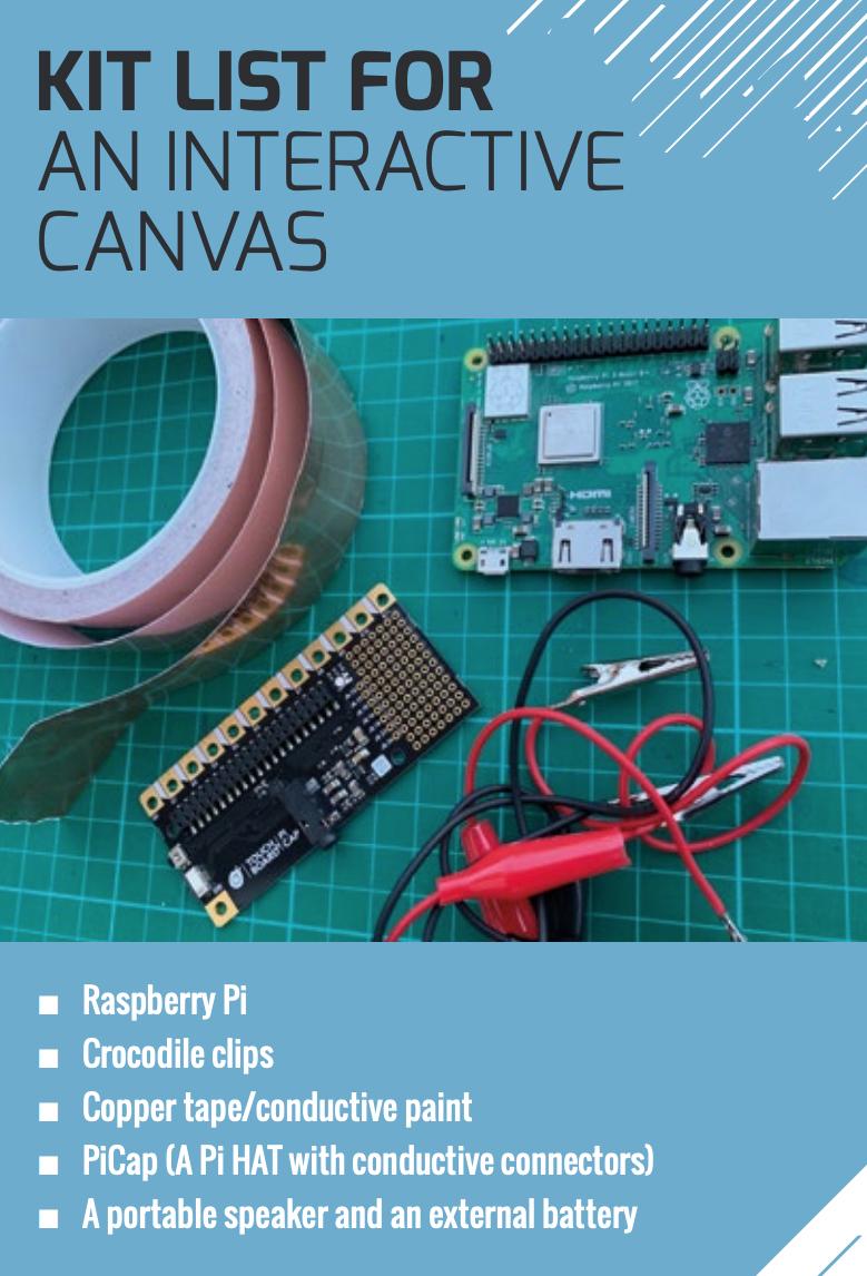 Raspberry Pi Blog - News, Announcements, and Ideas