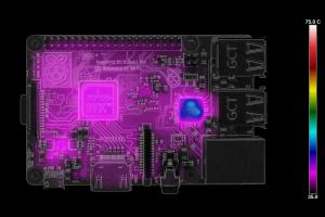 Thermal Testing Raspberry Pi 4 Raspberry Pi