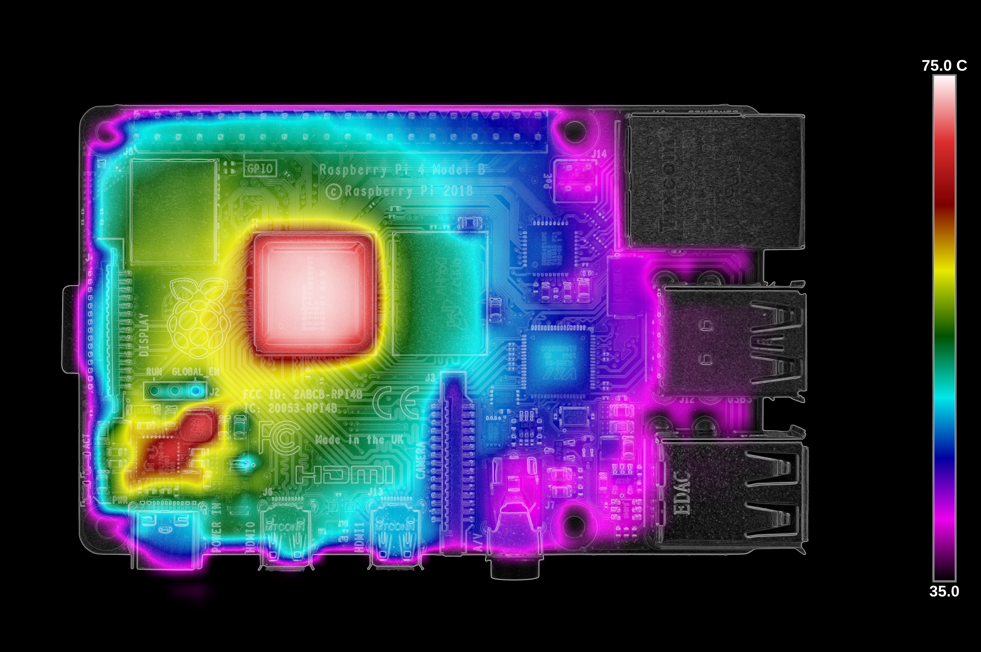 Thermal scan RPi 4