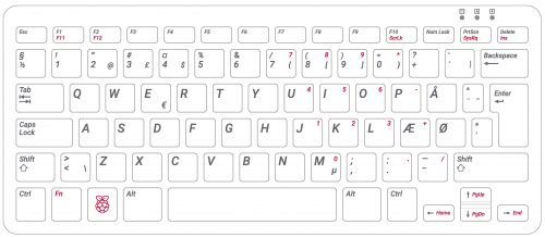 Denmark keyboard template