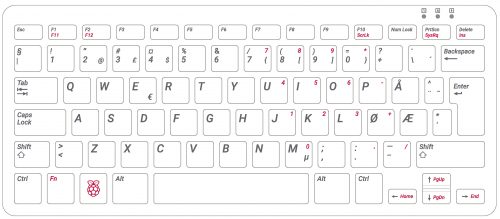 Norway keyboard template