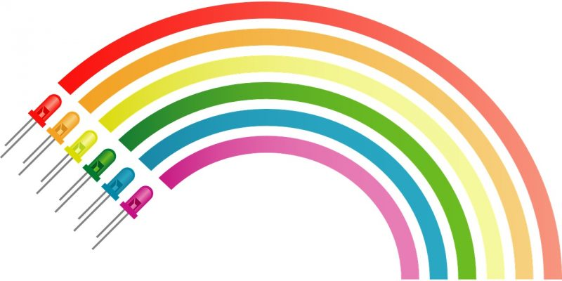 An illustration of a rainbow and six LEDs