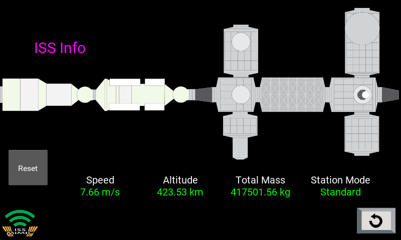 A diagram of the International Space Station tracking its speed