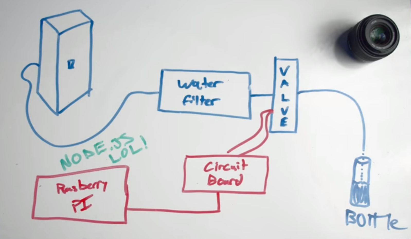 Diagram of the water bottle filler setup, hand-drawn by the maker