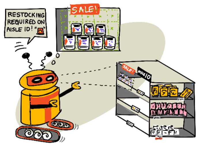robot detecting a shelf restock is required