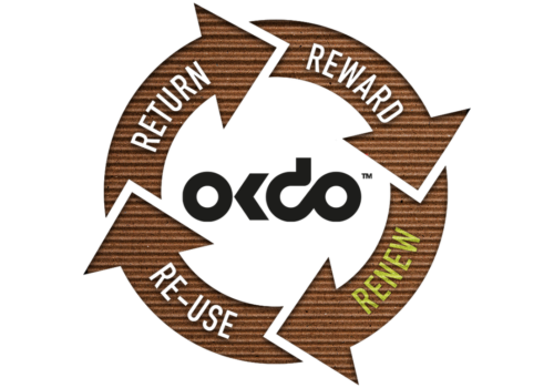 okdo renew logo for the raspberry pi boards recycling initiative