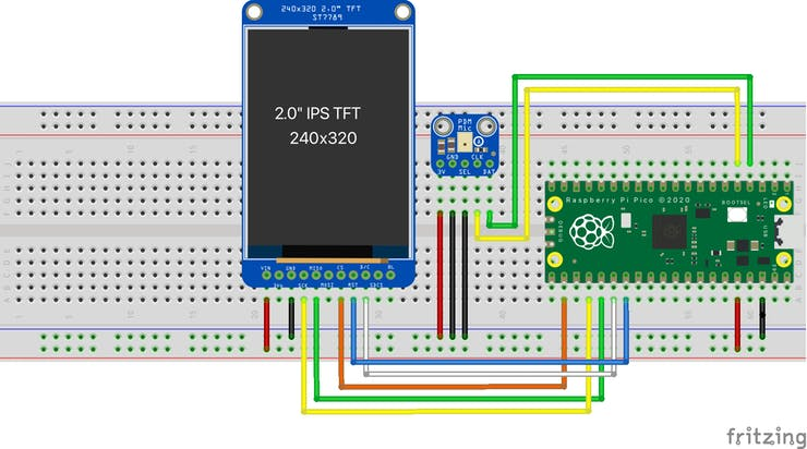 See Sound in Real-Time Using Your Raspberry Pi Pico